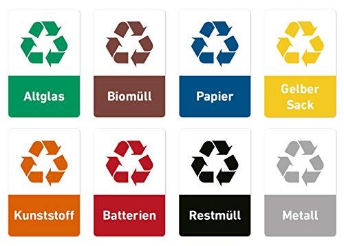 Recycling Aufkleber Set Müll Abfall Sticker 8 Motive (5 x 7,5 cm)