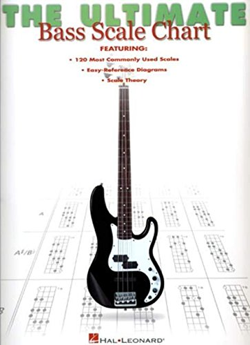 bass chart poster - 7