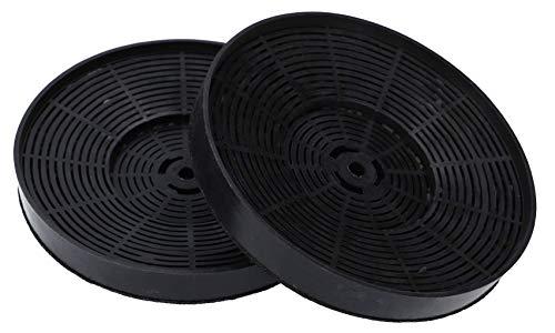 2 x DL-pro Kohlefilter Aktivkohlefilter Filter passend für Respekta MIZ0031 MIZ 0031 PKM CO4 Dunstabzugshaube