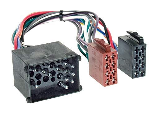 ACV 1020-02 Radioanschlusskabel für BMW/Land Rover (17 Polig)