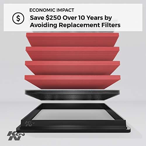 K&N Engine Air Filter: High Performance, Premium, Washable, Replacement Filter: 2005-2014 Honda (Stream, Civic, Civic GX…