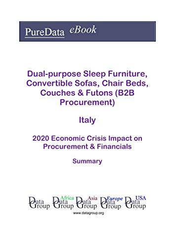 Dual-purpose Sleep Furniture, Convertible Sofas, Chair Beds, Couches & Futons (B2B Procurement) Italy Summary: 2020 Economic Crisis Impact on Revenues & Financials