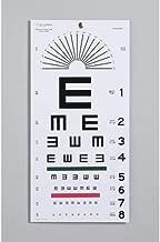 DUKAL 3051 Tech-Med Plastic Eye Chart, Tumbling E, Non-Reflective Matte Finish, 20' Test Distance, 11