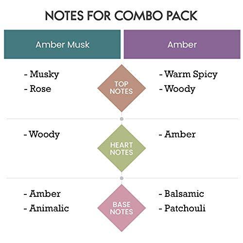 Scent Souls Amber Musk & Amber Attar Fragrance Perfume Oil For Men & Women Combo Pack- 3 ml
