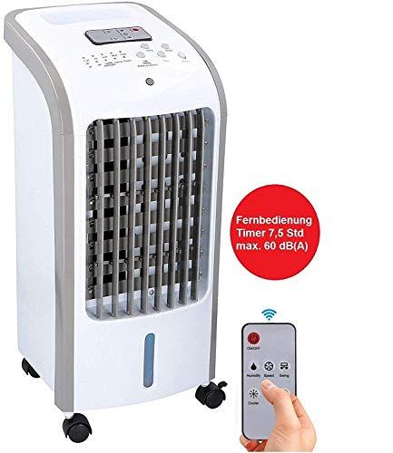 Luftkühler ohne Abluftschlauch
