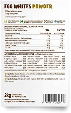 Albumina de Huevo de HSN   100% Clara de Huevo en Polvo Deshidratada   Proteína Natural   Sin Grasas, Sin Colesterol, Vegetariano, Sin Gluten, Sin ...