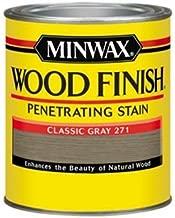 classic gray floor stain