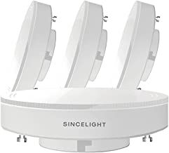 SINCELIGHT LED GX53 Cabinet Light Reflector Bulb, 7W (50-60W Equivalents), Neutral White 4000K, Adapt to GX53 Fixture, Kit...