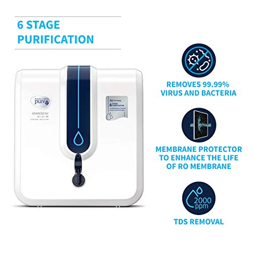 HUL Pureit Advanced Plus RO + UV + MP 6 stage Table Top/Wall Mountable White & Blue 5 litres Water Purifier