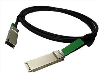 Cisco Network Cable QSFP-H40G-CU1M=