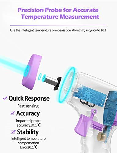 HALIDODO Termometro Frontale Infrarossi, Termometro Febbre Infrarossi Professionale Senza Contatto, Termometro Digitale Affidabile Adatto per Neonati Bambini e Adulti