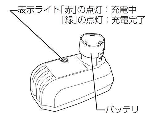 マキタ 充電式噴霧器 バッテリBL1013 充電器DC10WA付