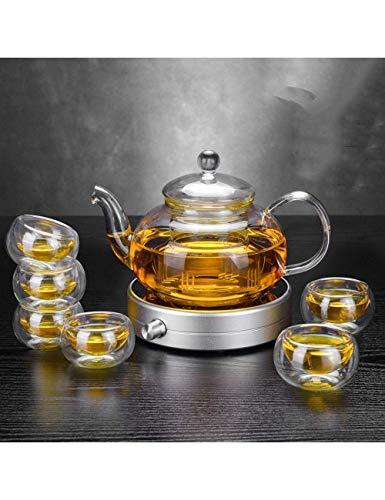 HLL Hervidor de té para el hogar, vidrio resistente al calor con filtro, termostato, tesoro, aislamiento térmico, tetera, juego de tazas de té para el hogar, taza de té resistente al calor, viejo,Pla