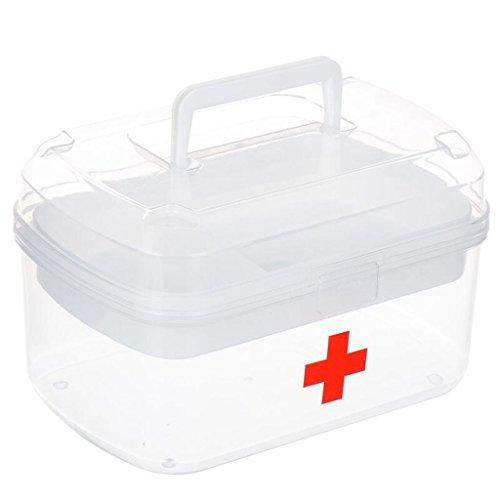 Coffrets de maquillage Boîte de médecine Portable Multicouche Boîte de Premiers Secours en Plastique Boîte de Plastique Mini Boîte de Stockage de médicaments Boîte médicale