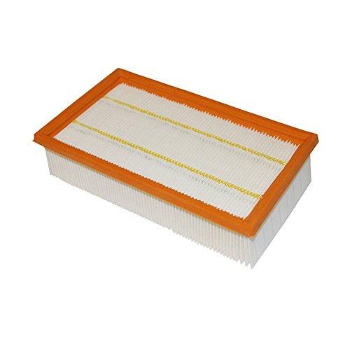 Flachfaltenfilter passend für Kärcher 6.904-367, NT 35/1 Eco M, SB V1, NT 361 Eco, NT 40/1 Tact, NT 45/1 Eco, NT 55/1 Eco M, NT 561 Eco, NT 611 Eco, Xpert NT 360, NT 25/1 Ap, Papier, Staubklasse M