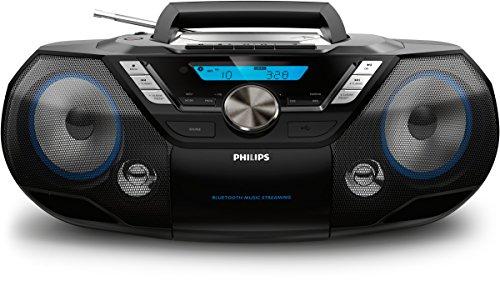 TPV Europe BV -  Philips Soundmachine
