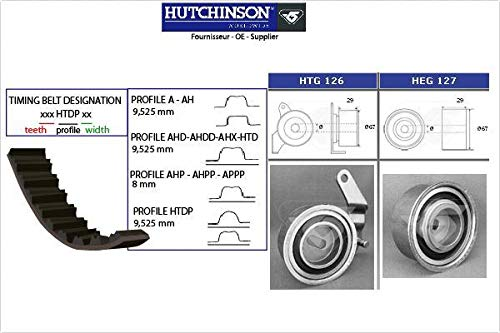 Hutchinson XKH112 waterpomp set