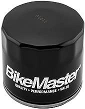 BikeMaster Black Oil Filter for Ducati Monster 821 2014-2016