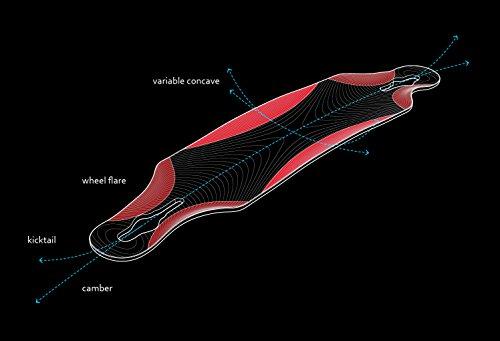 Loaded Boards Icarus Bamboo Longboard Skateboard Deck (Flex 2)