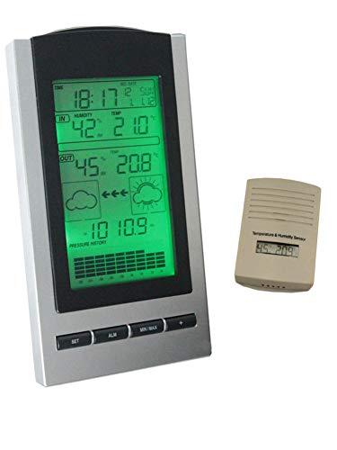estación meteorológica con pantalla lcd fabricante ZHHRHC