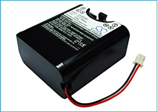 KMLbattery for Sony NH-2000RDP XDR-DS12iP RDP-XF100IP(1500mAh,9.60V,Ni-MH)