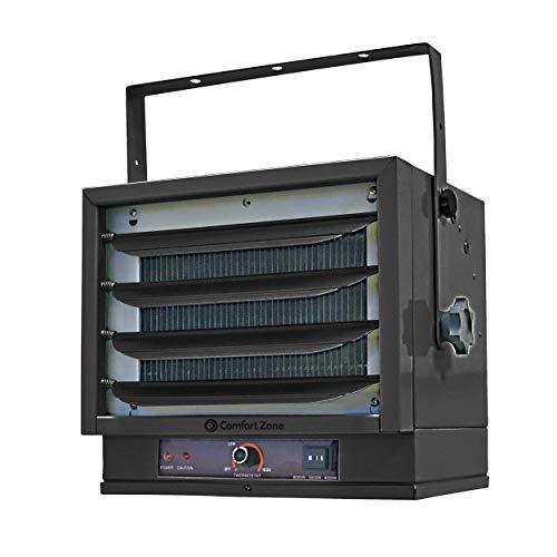 Comfort Zone CZ220 5,000W, Fan-Forced Ceiling Mount Heater with Dual Knob Controls (Renewed)