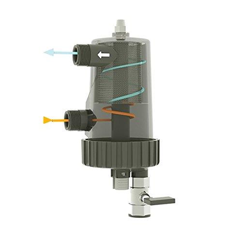 Foridra Serie IDRAMAG Filtro defangatore Magnetico a Pulizia semiautomatica