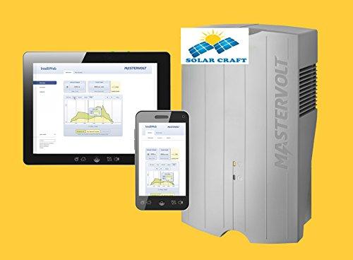 convertiss Wechselrichter erfinden Injektion Mastervolt Soladin 1000Web Solar PV