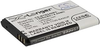 1200mAh 3.7V Li-ion Battery