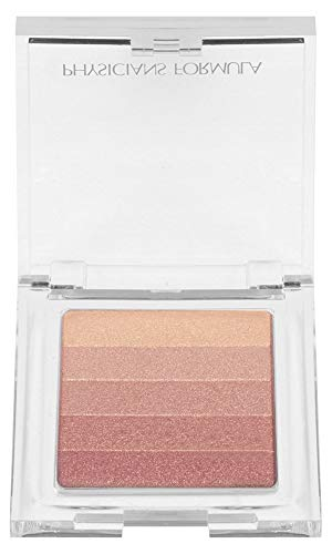 Shimmer Strip Bronzer, Blush & Eye Shadow - Fard, Terra e Ombretto 2456E