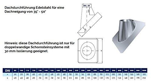 Edelstahlschornstein Schornstein Dachdurchführung DW 180 Öffnung oben Ø 260 mm inkl. Regenkragen Edelstahl 35 - 50 Grad