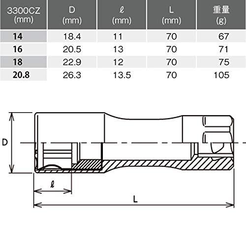 41KVDv5K20L - 『プラグ交換』には、コーケンのプラグソケットが使いやすい!