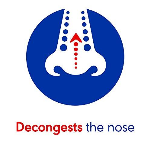 Otrivine Congestion Relief Nasal Spray Adult Measured Dose Sinusitis 10 ml