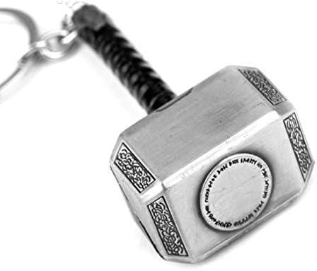 Thor keychains _image3