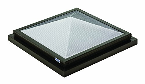 Skylight options