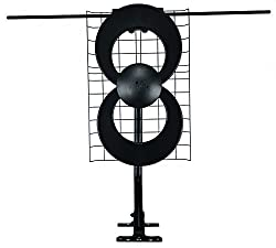 best outdoor Antennas for Rural Areas