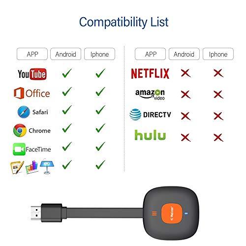 Wireless WiFi Display Dongle HDMI,4K HDR, 5GHz+2.4GHz WiFi Drahtlos Mini Bildschirm teilen Anzeigeempfänger , Unterstützung Miracast Airplay DLNA für Android/IOS/PC/TV/Monitor/Projektor