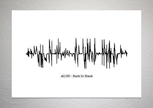 AC/DC – Back In Black – Sound Wave Canción Art Print – Tamaño A4