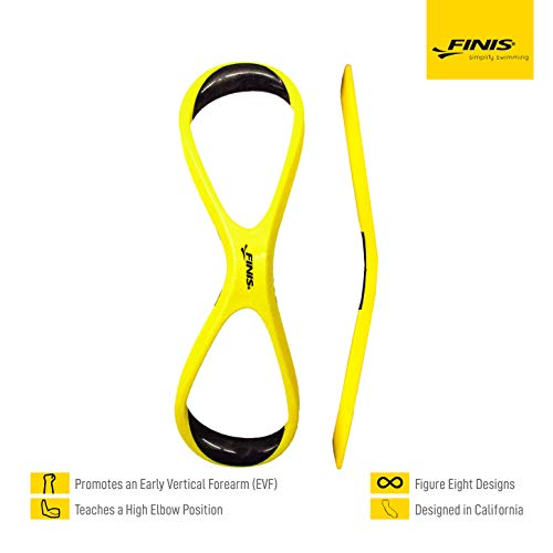 FINIS Forearm Fulcrums Sr