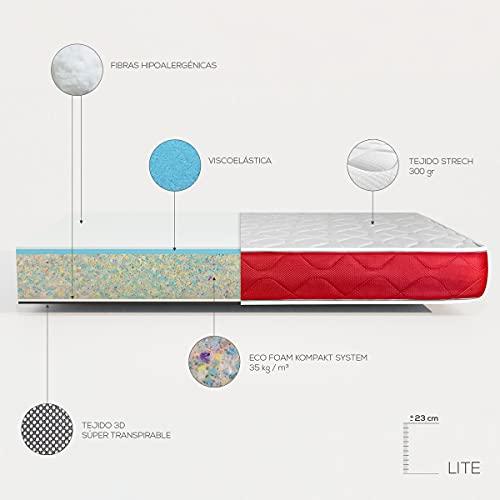 Duérmete Online Colchón Viscoelástico Lite Reversible, Firme y Confortable, Altura 23 cm, Cara Invierno/Verano, Blanco, 90 x 190