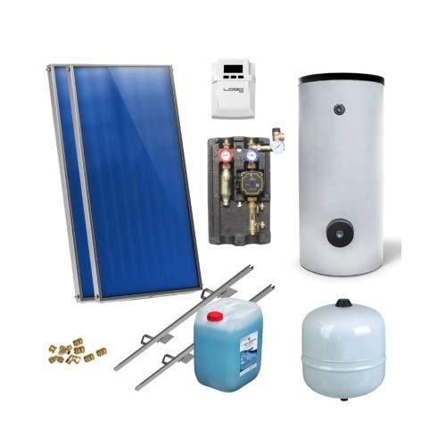 Solaranlage Warmwasser Solarpaket 2 Kollektoren Speicher Flexrohr Flachkollektor