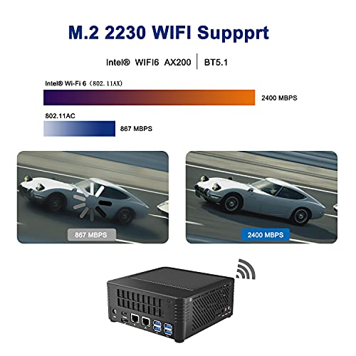 X300 Mini PC AMD Ryzen 5 3400GE Windows 10 Pro Desktop Computer, DDR4 16G RAM+512G SSD, HDMI/DP 4K@60Hz Output, 2X RJ45 Port, 4X USB3.0 Port, WIFI6 AX200 BT5.1, Radeon Vega 11 Graphics Mini Tower PC