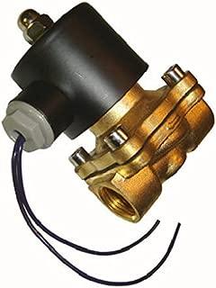 Viking Horns V506 1/2