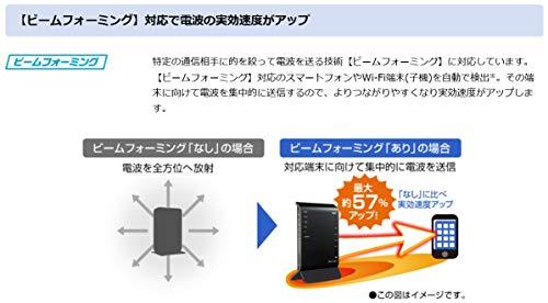 NEC『AtermWG1800HP4』