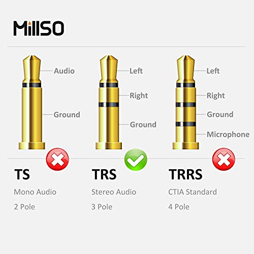 MillSO 1/4 to 3.5mm Headphone Adapter TRS 6.35mm 1/4 Male to 3.5mm 1/8 Female Stereo Jack Audio Adapter for Amplifiers, Guitar, Keyboard Piano, Home Theater, Mixing Console, Headphones - 12inch/30CM