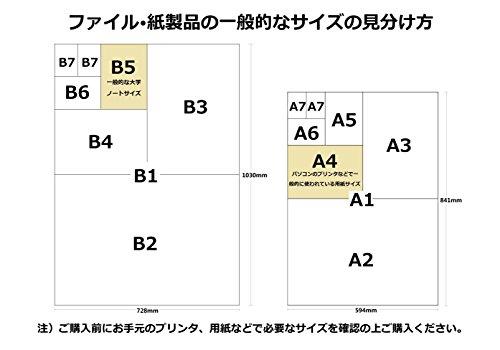 コクヨエンディングノートもしもの時に役立つノートB5LES-E101