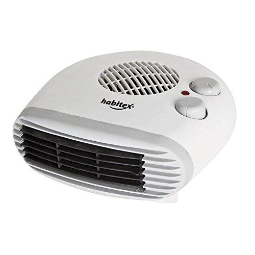 Habitex 9310R306 - Calefactor eléctrico E306