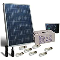 puntoenergia Italia–Kit solar votivo 100W 12V Panel Solar Regulador LED batería 90Ah–kv-100–12-b90-avf