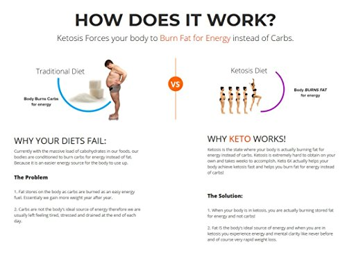 Best Exogenous Ketones - Keto Salts - Advanced Weight Loss - Help to Induce Quicker ketosis - Sodium Beta Hydroxybutrate - Burn Fat in Ketosis and Reach The Ultra Apex Keto Pinnacle of Fat Burn - BHB 4