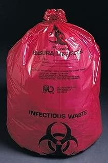 Best 5 gallon biohazard bucket Reviews
